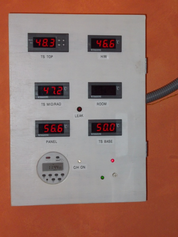 Solar Thermal Panel Controller